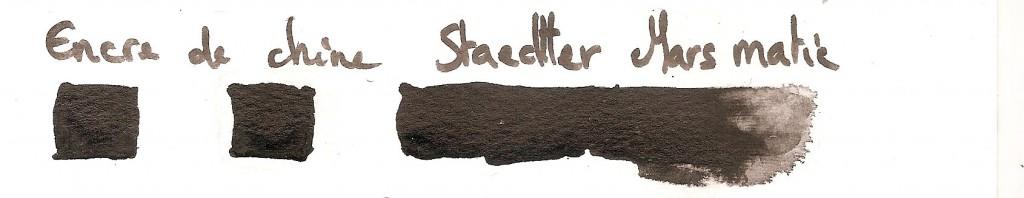 encre de Chine Staedtler Mars Plastic